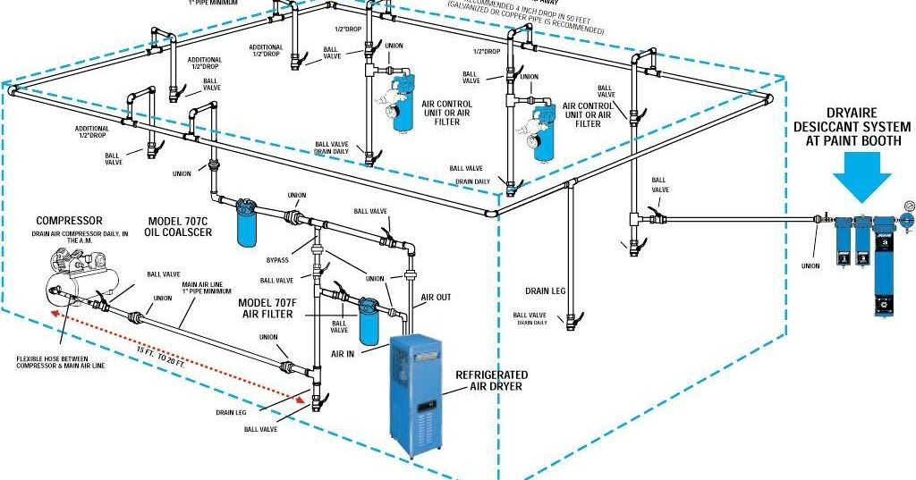 Learn the best design for plumbing your air compressor and what type on pump piping diagram, boiler loop piping diagram, piping schematics drawing, gas boiler piping diagram, example of piping instrumentation diagram, water boiler piping diagram, spence steam valve piping diagram, isometric piping diagram, typical boiler piping diagram, reverse return piping diagram, fan coil piping diagram, chiller piping diagram, piping plan diagram, storage tank piping diagram, radiant heat piping diagram, block diagram, refrigerant piping diagram, make up water piping diagram, water surge tank piping diagram, piping line diagram,