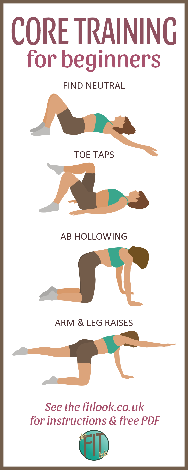 Beginners Core Exercises: Core training should form part of any fitness program. The core muscles align the pelvis, support the spine and pull the abdominal area in flat. When the core muscles are weak, posture is poor and there is unnecessary strain on the muscles and joints of the back. This can lead to chronic back pain or back injury. If you exercise with weak core muscles it increases the risk of pain and injury. | The Fit Look
