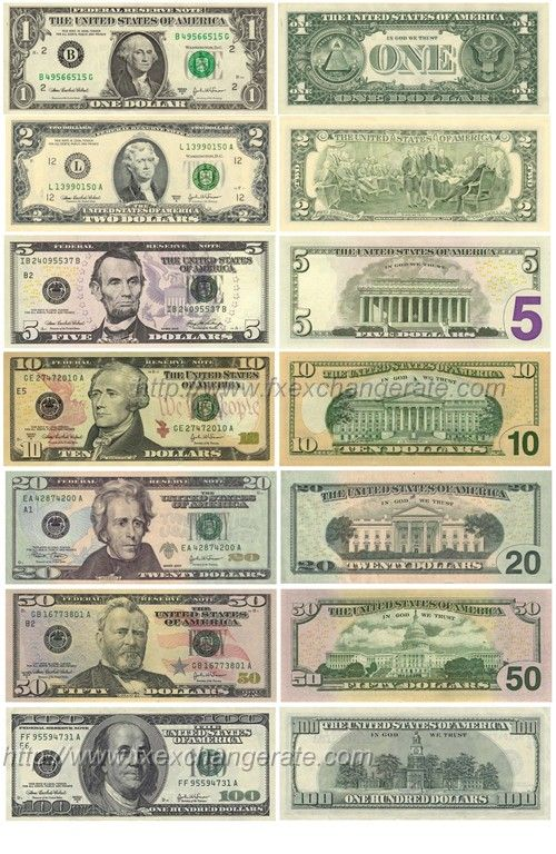 United States Dollar Usd Currency
