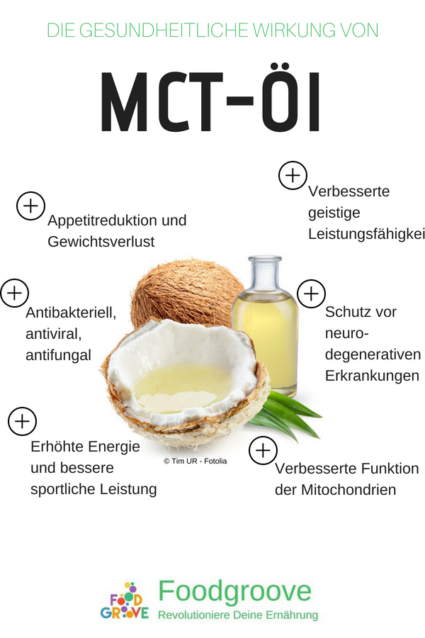MCT Öl – Wirkung, Vorteile, Anwendung, Dosierung & Risiken