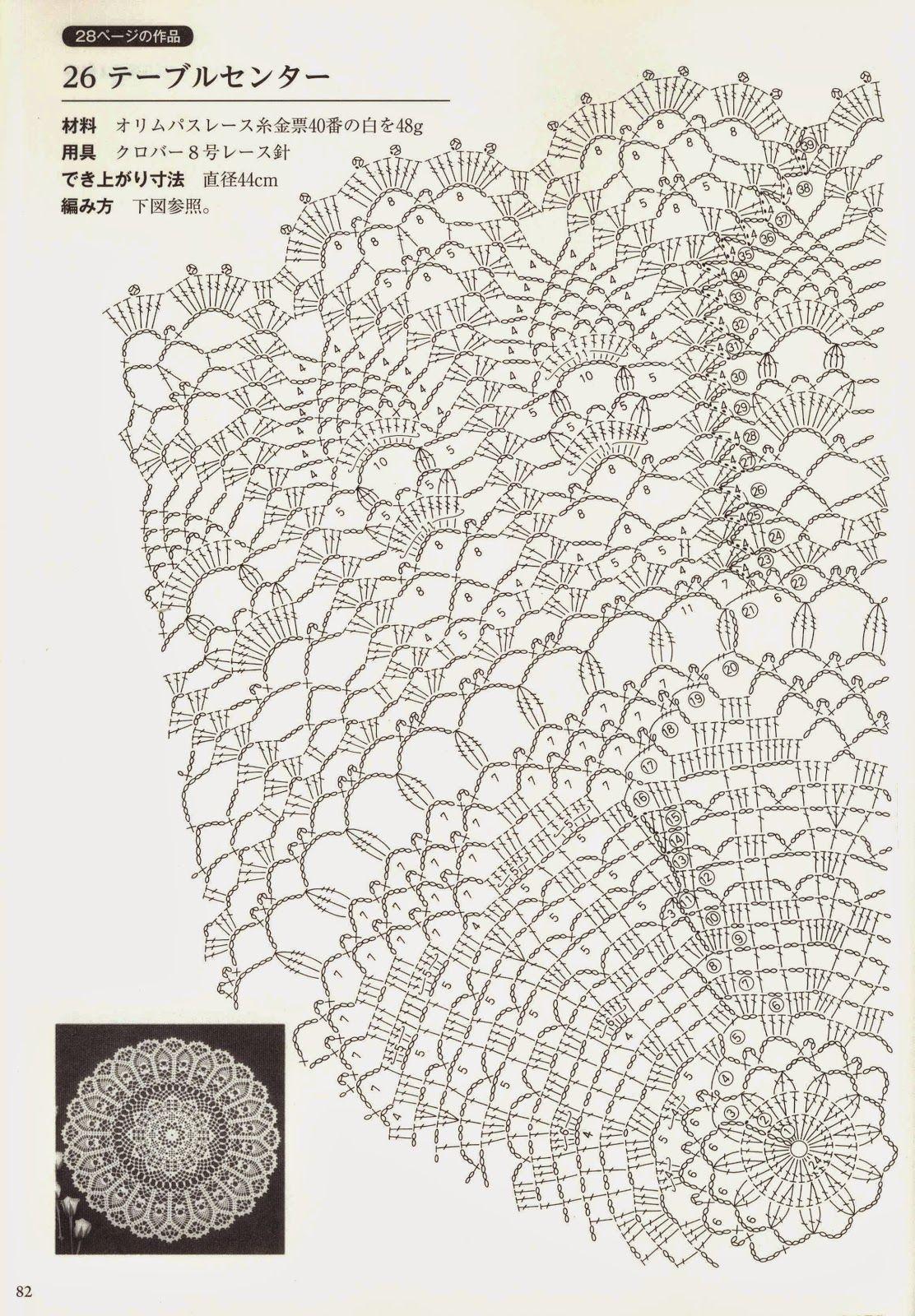 Kira crochet: Crocheted scheme no. 455   serwety 2   Pinterest ...