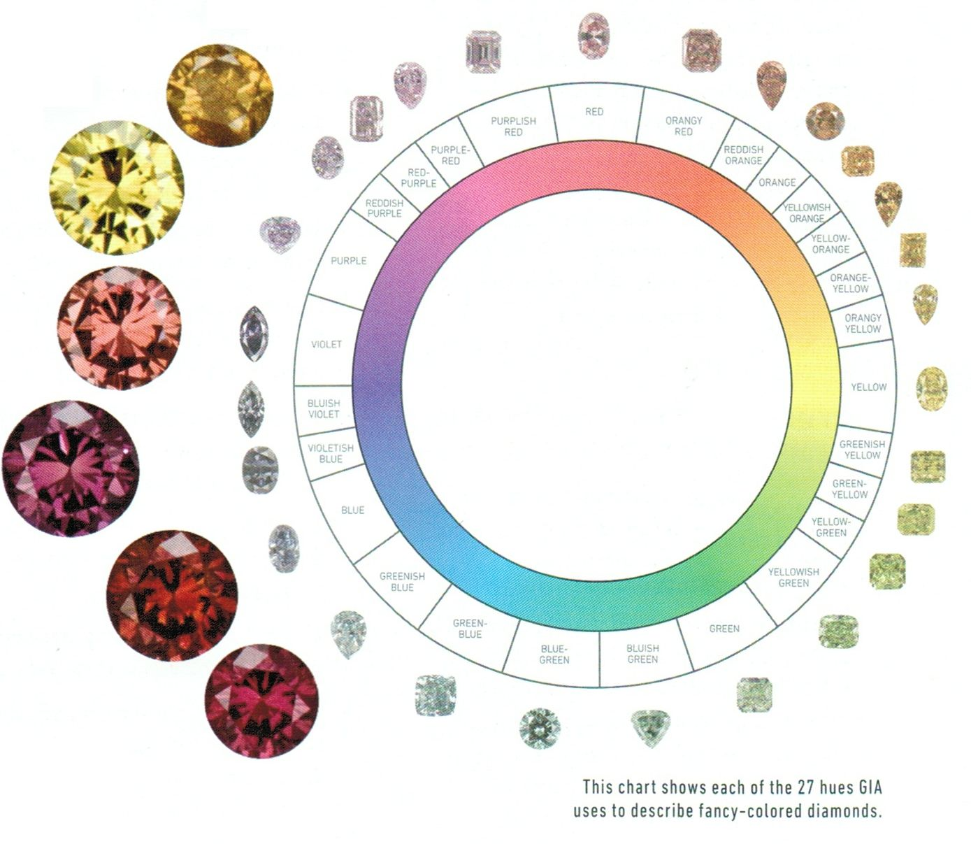 What is a fancy colored diamond the term fancy refers to what is a fancy colored diamond the term fancy refers to color gradingcolored nvjuhfo Choice Image