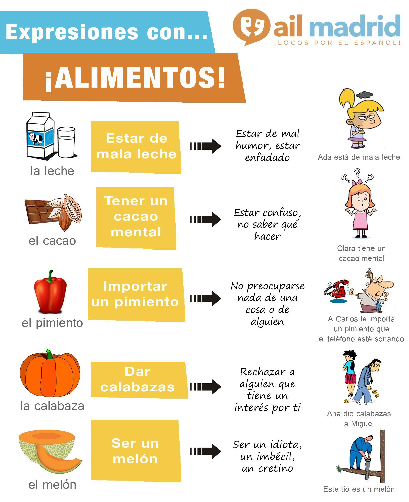 Epingle Sur Spanisch Unterricht