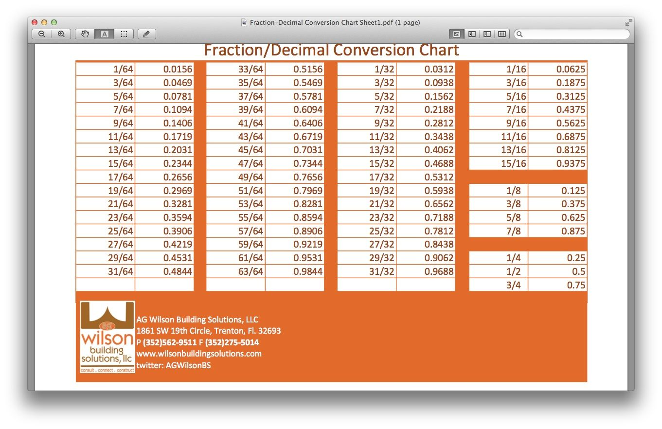 Fraction Decimal Conversion Chart  AG Wilson Building Solutions