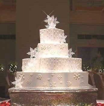Winter Wonderland Wedding Ideas | Wedding Cake Winter Wonderland Wedding  Cakes Winter Wonderland Wedding .