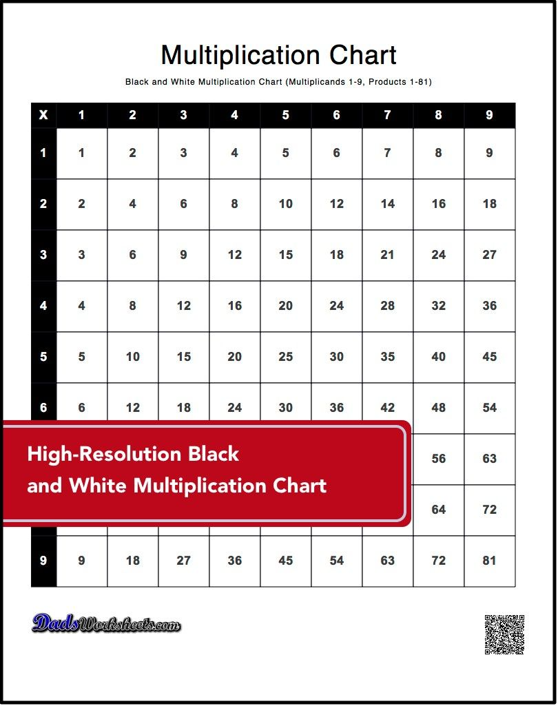- Free And Fun Printable Math Worksheets For Pre-K To 12 Students