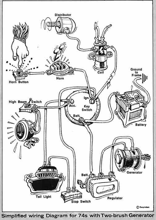 vintage motorcycle wiring diagrams