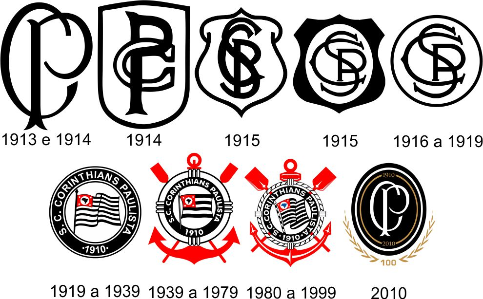 Sport Club Corinthians Paulista 1910 - Pesquisa Google | Wallpaper corinthias, Escudo corinthians, Imagem corinthians