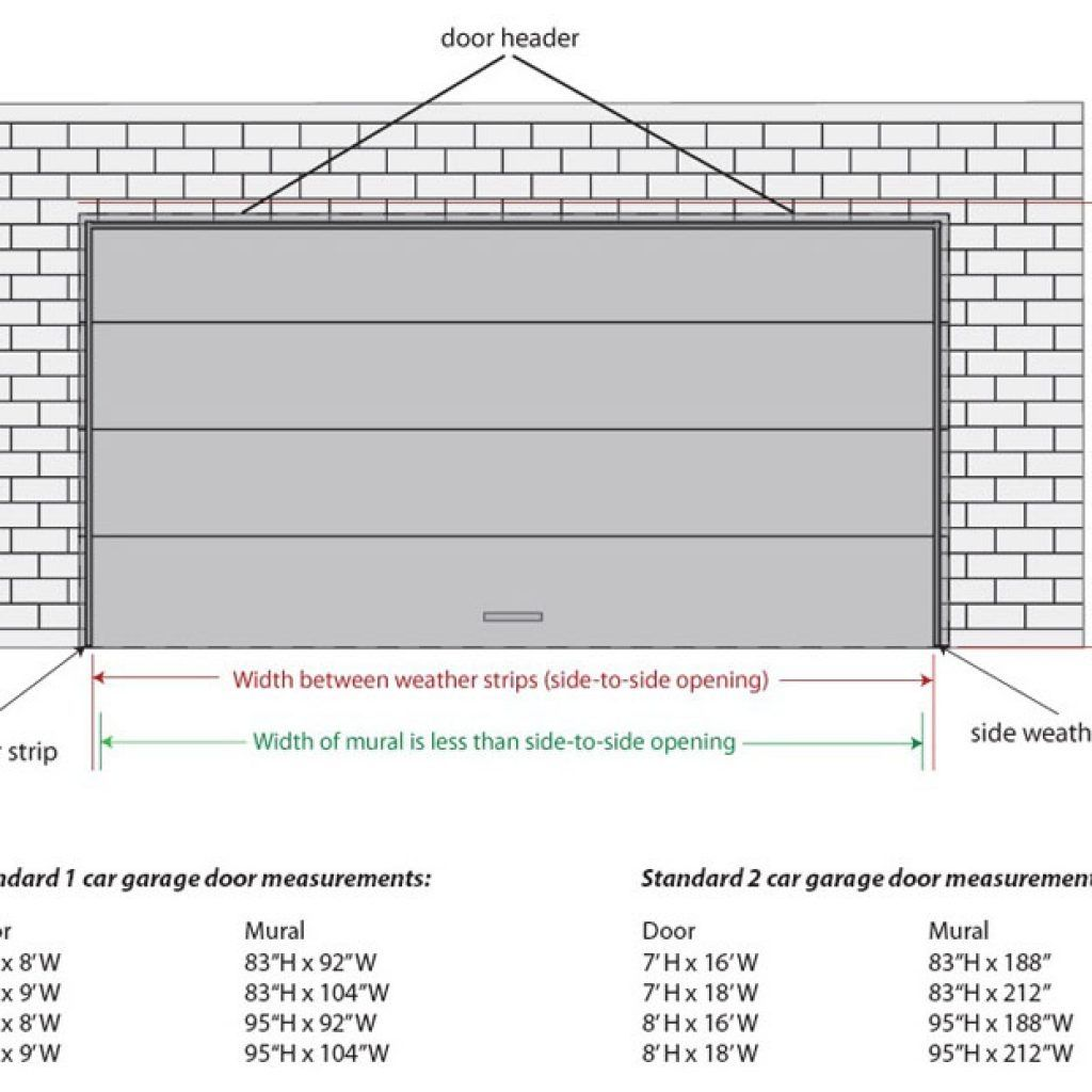 Standard 2 Car Garage Door Size Httpvoteno123 Pinterest