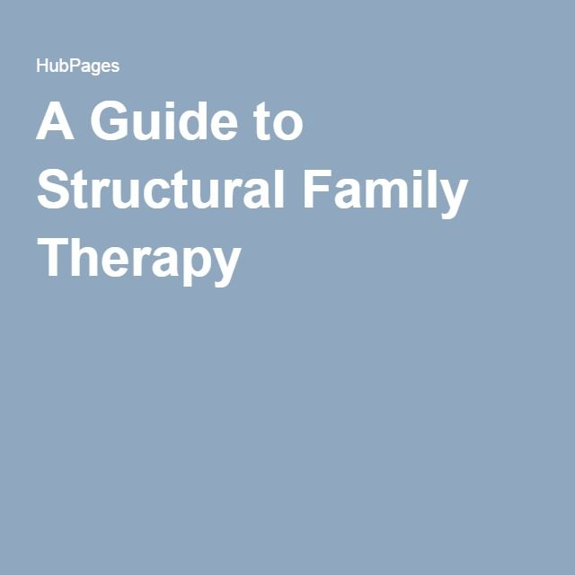 A Guide To Structural Family Therapy Pinterest Family Therapy