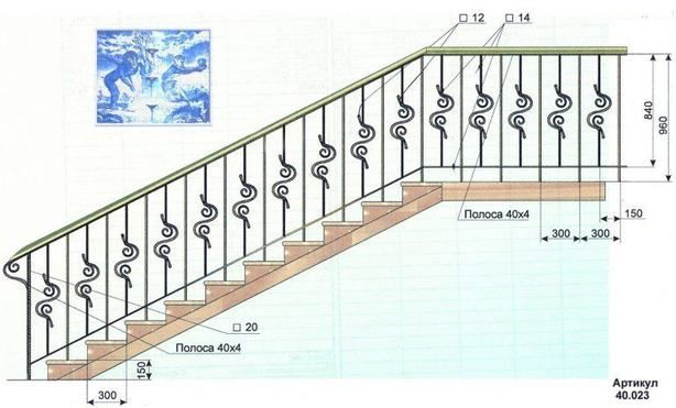 Габариты лестничного марша   Дом, Каркасный дом, Лестница