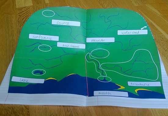 how to make a river model for a school project
