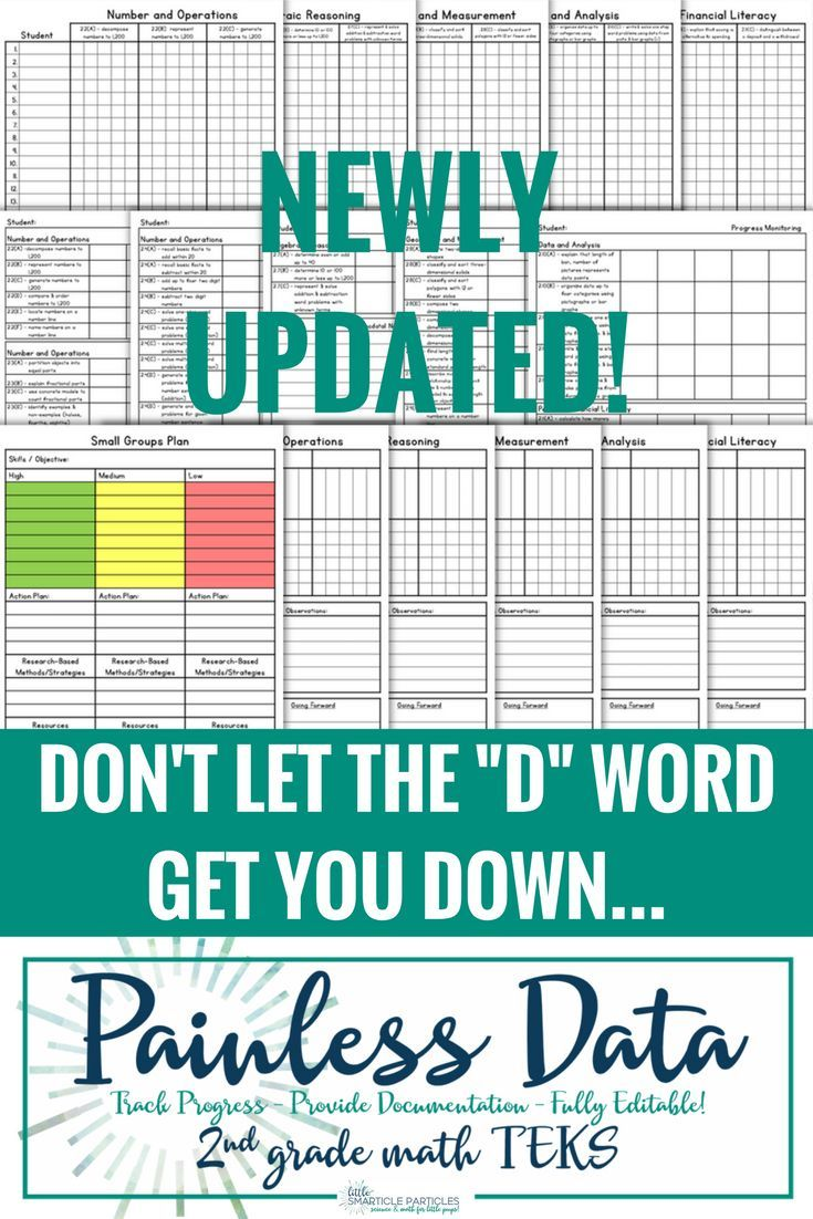 Data tracking worksheets for second grade math TEKS....Fully editable! Also  available for K-1 TEKS and K-2 Common Core Math St…   Math teks [ 1102 x 735 Pixel ]