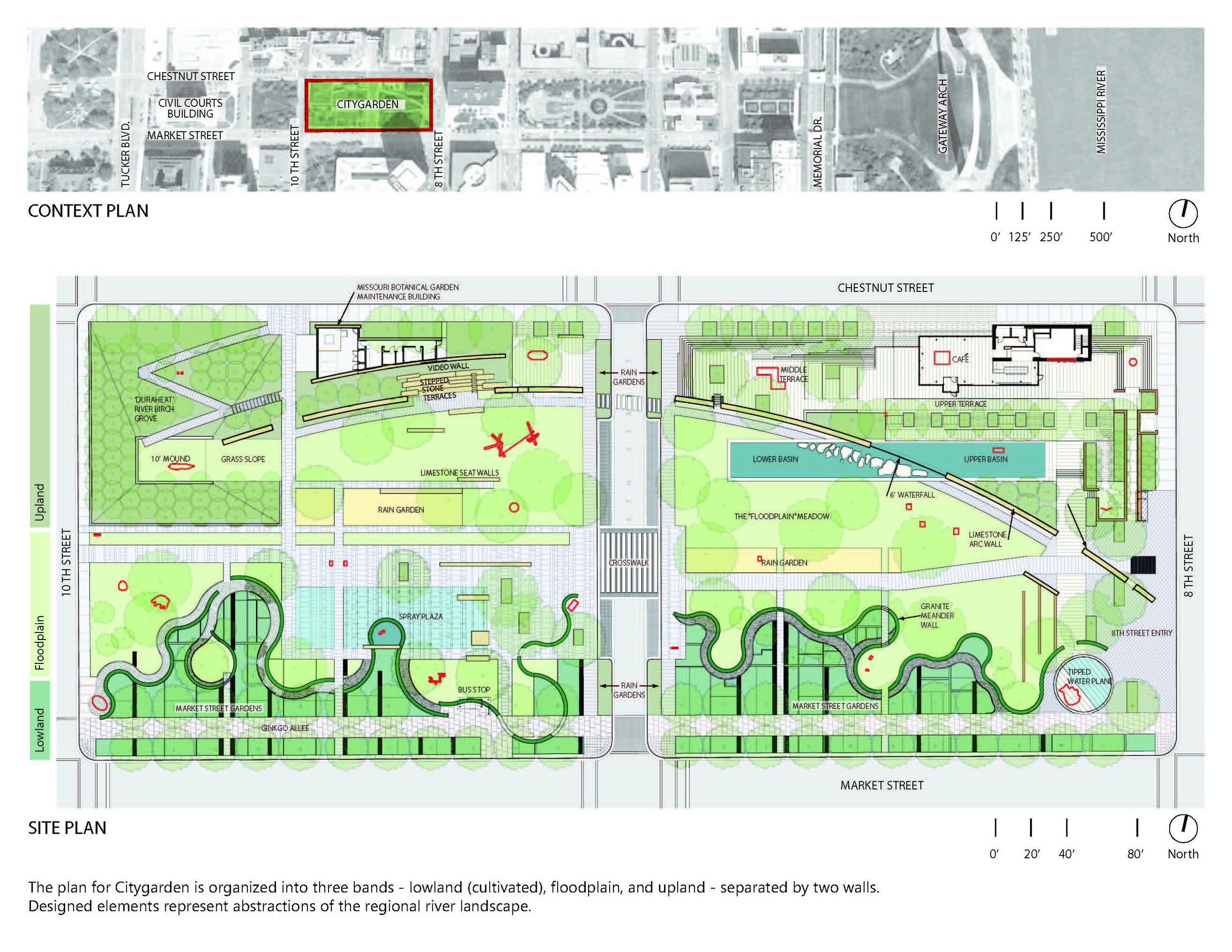 Citygarden landscape voice ls layout sections for Site plan with landscape