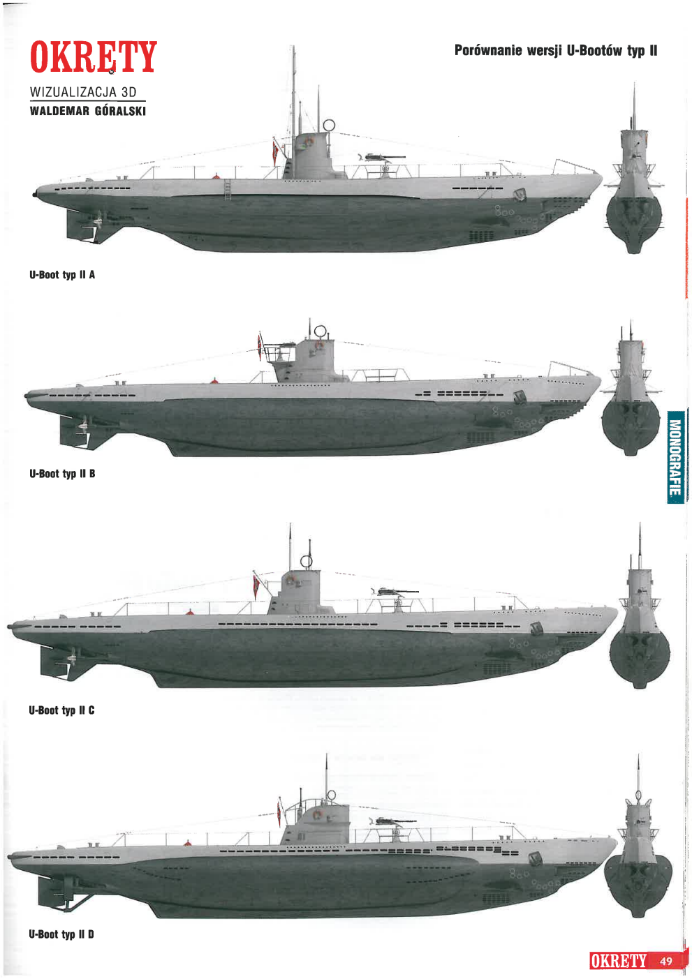 тип II | German submarines, Russian submarine, Concept ships