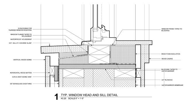 Operation Fenestration Fenestration House Cladding Casement Windows