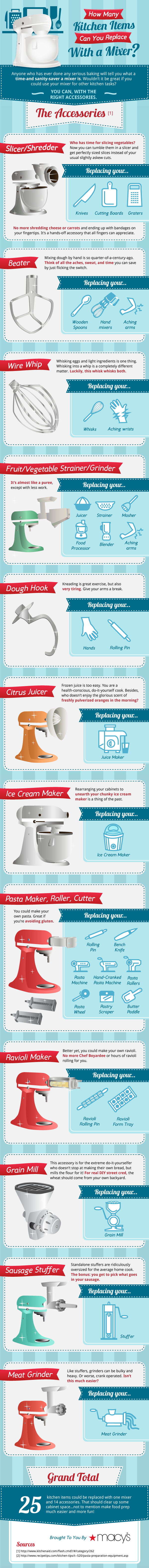 25 Kitchen Tools You Can Replace With a Stand Mixer (and a Few ...