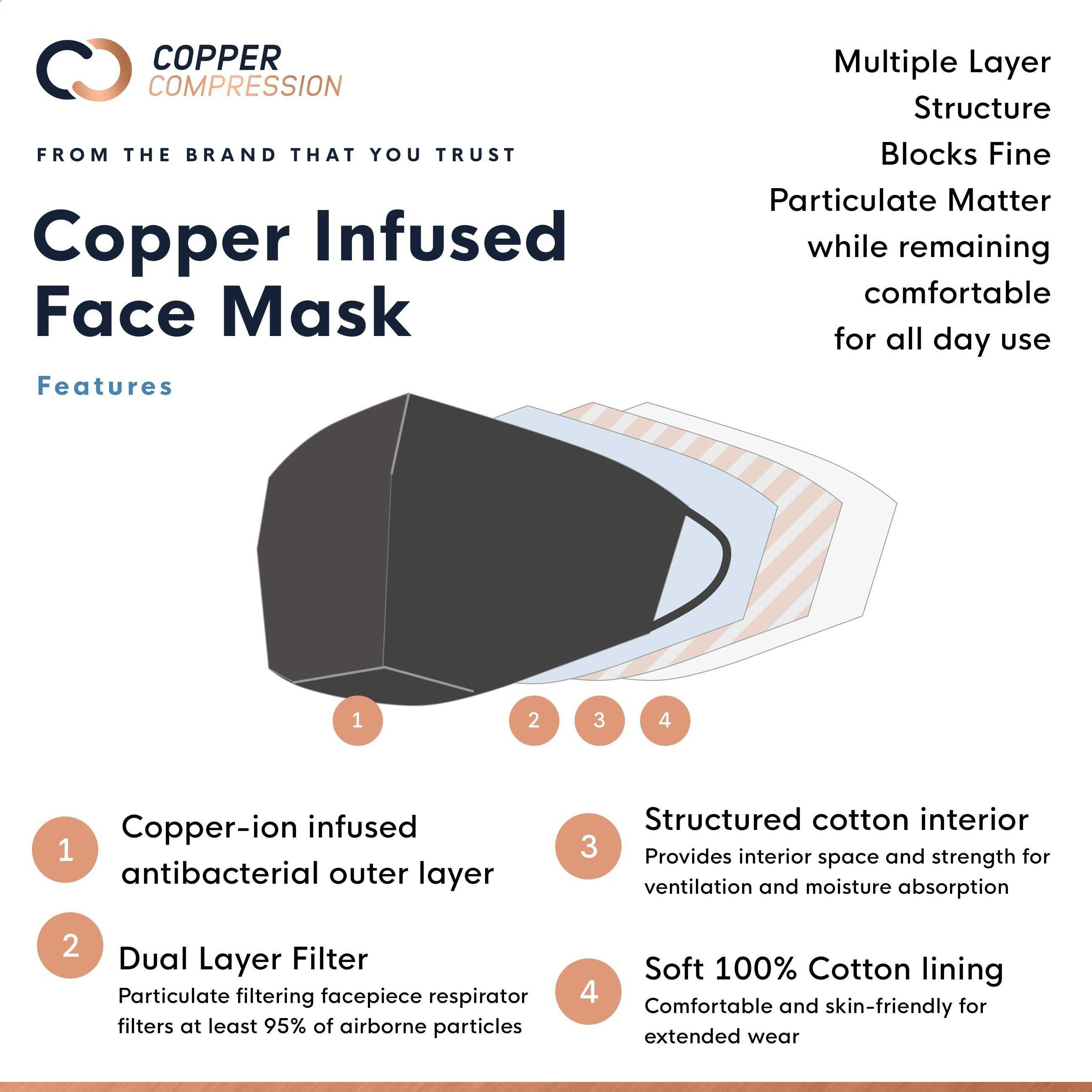 Copper Compression Copper Infused Face Mask 2 Pack in