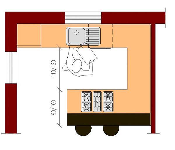 Misure cucina con penisola cucina kitchen interior for Bancone cucina fai da te