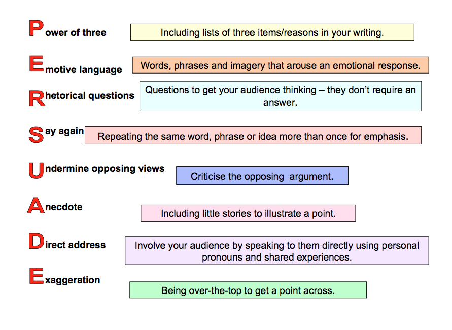 Persuasive Speech Resources  London City Schools  Student