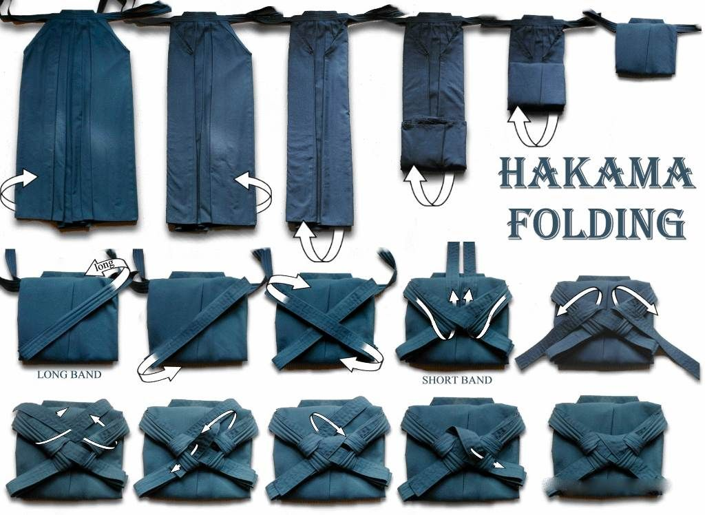 袴の正しいたたみ方 proper method of folding a Hakama