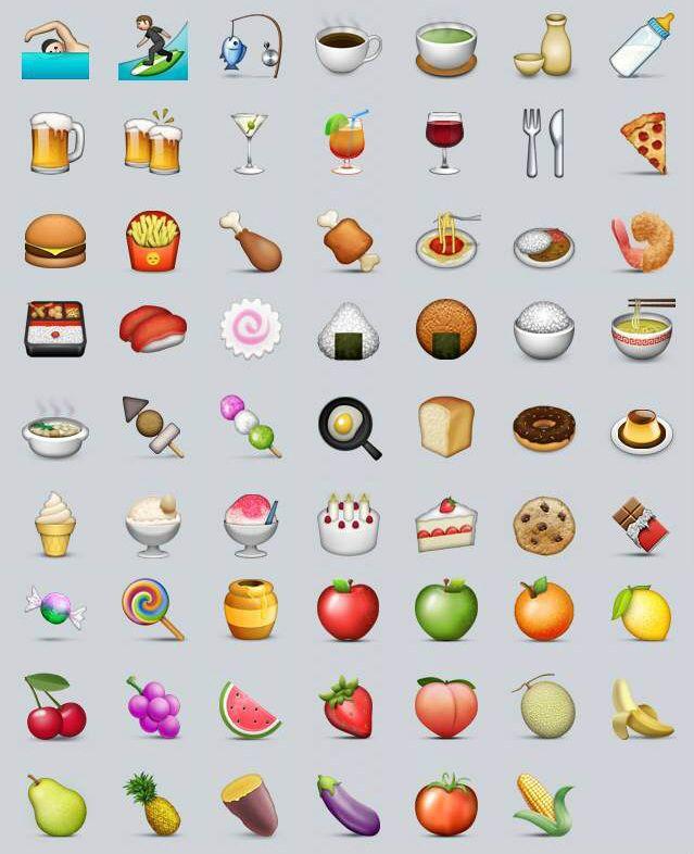 emoji food google search