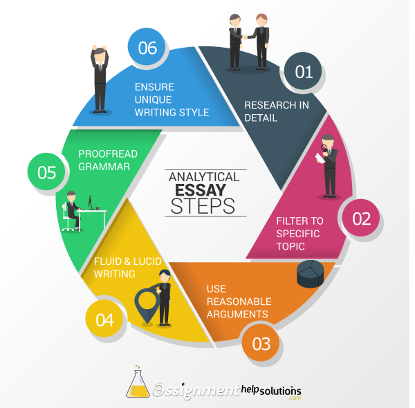 tips for writing an analytical essay