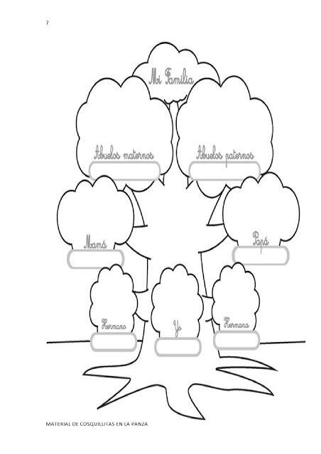 Fichas De Arbol Genealogico Para Imprimir Imagui Art For Kids Preschool Crafts Place Card Holders