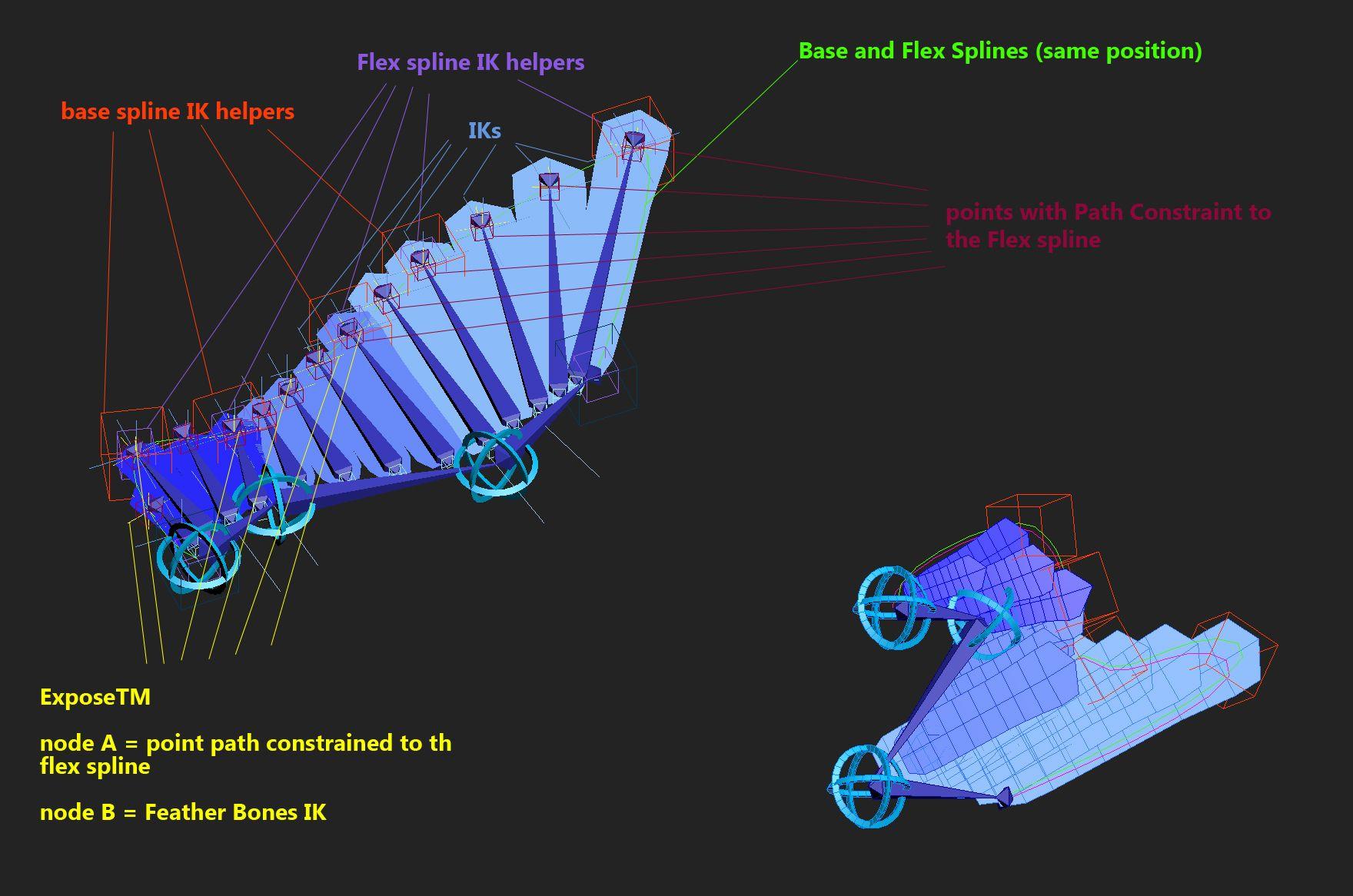 Bird Wing Rig | Rigging/ Dynamics & Vfx | Bird wings, Rigs