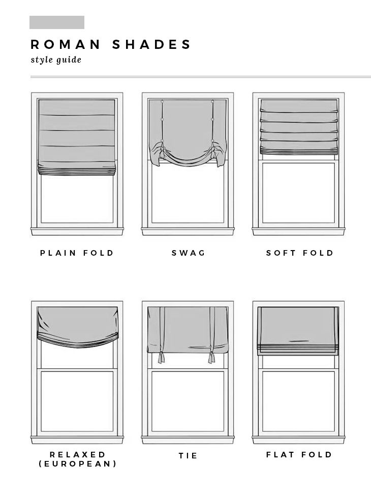 How We Choose Roman Shades Room For Tuesday Blog Diy