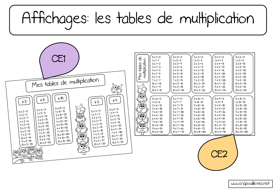 Math matiques mes tables de multiplication ce1 et ce2 for Table de multiplication de 2 a 5