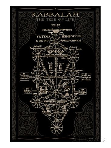 Kabbalah in Black II Posters AllPosters.fi-sivustossa