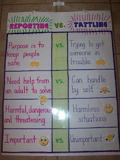 Reporting vs Tattling. Link also has other anchor charts. Great way to explain to students the difference in the two. 0358.