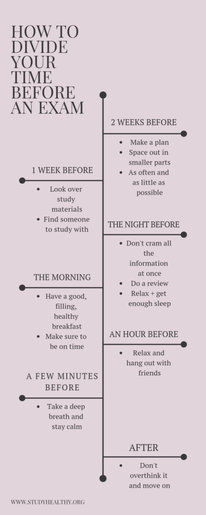 The Most Effective Ways To Study Studies Methods