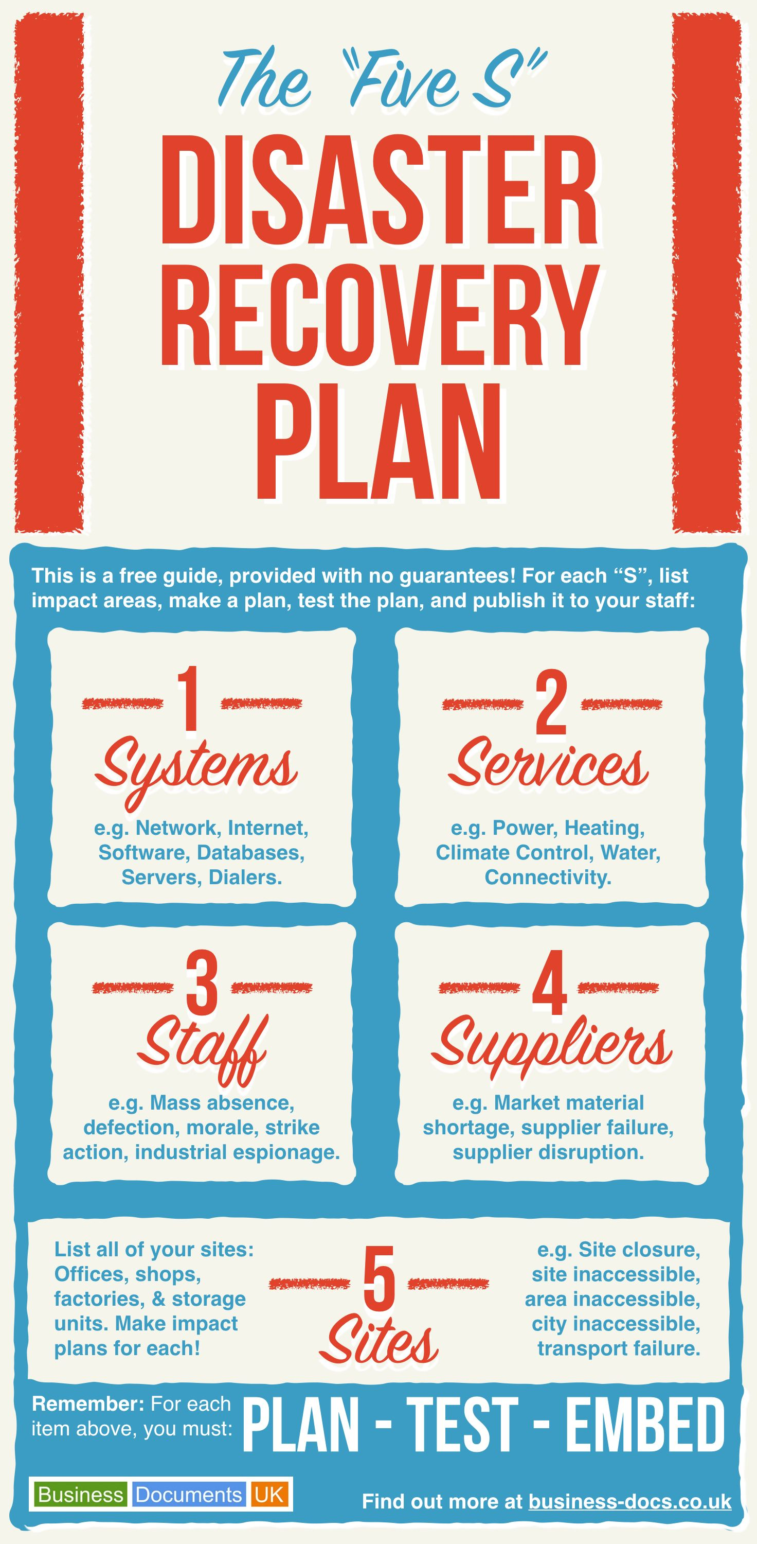 Keynote Disaster Recovery Plan Presentation Template Business