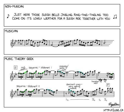 Sleigh Ride Piano Sheet Music Musescore - Sheet Music X