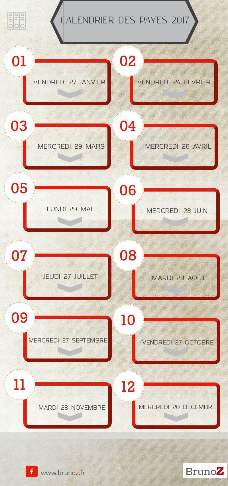 Les Dates Annoncees Pour Cette Annee Concernant Le Versement Du