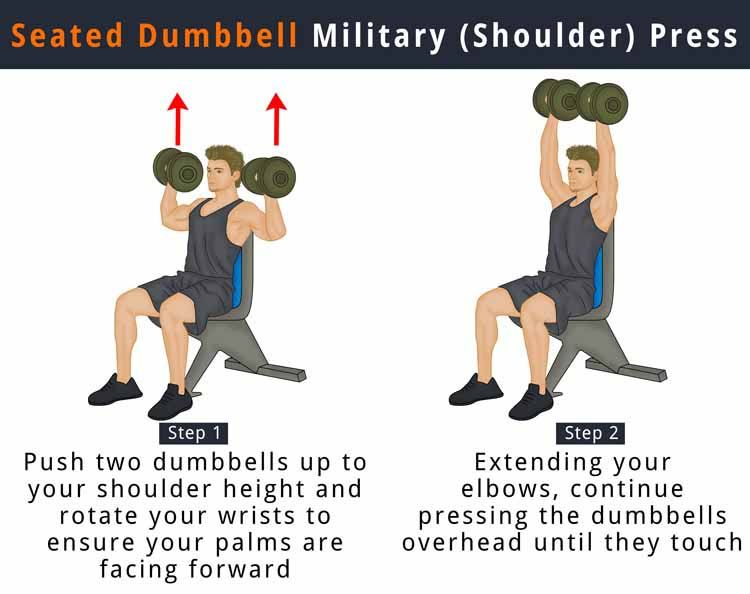 7 Exercises Men Need To Build Muscle Fit Mortal Build Muscle How To Lose Muscle How To Get Muscles