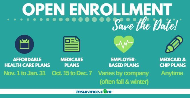 What You Need To Know About Open Enrollment Insurance Com Open Enrollment Health Insurance Open Enrollment Health Insurance