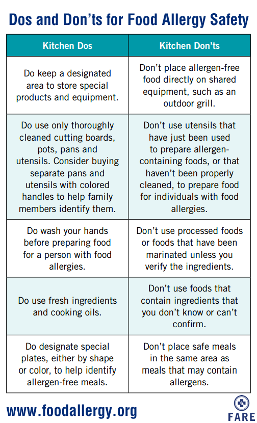 Dos And Don Ts Kitchen Safety