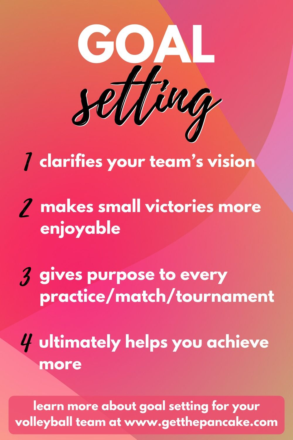 Goal Setting With Your Volleyball Team In 2020 Coaching Volleyball Volleyball Team Goals