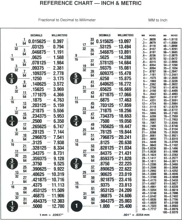 Inch To Fraction Conversion Chart Sfa View Topic Fraction To