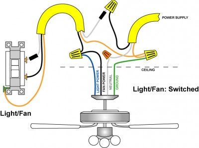 wiring a ceiling fan and light | installing a light | home ... square d 8910 4 pole contactors diagram