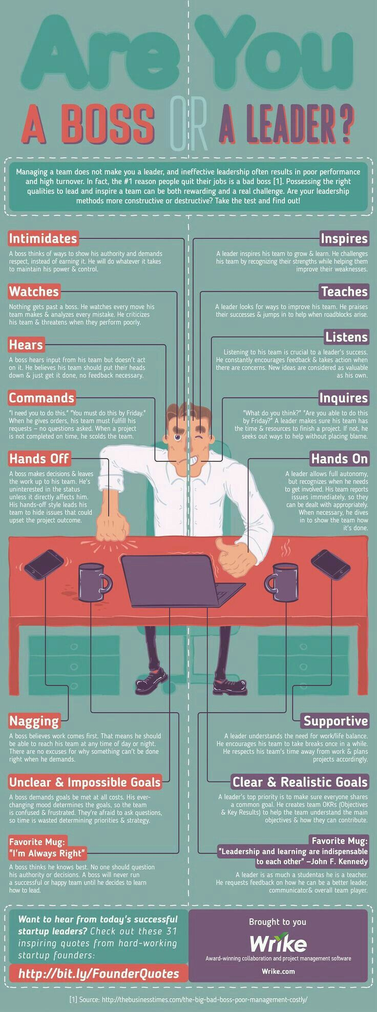 infografis  are you a boss or a leader