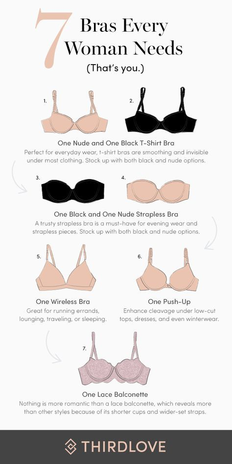 ... essential bras you need to have in your wardrobe. it is complicated .  Fashion Vocabulary b2a2da2af