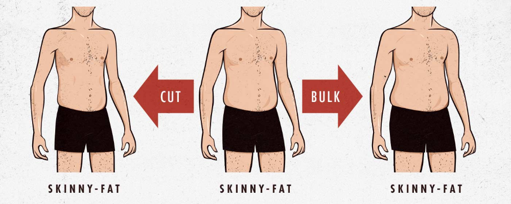 How to look less fat for guys