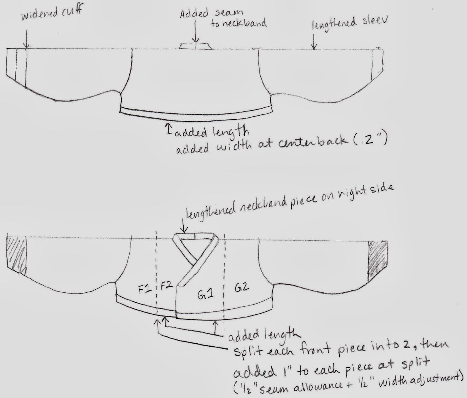 hanbok pattern | Patterns & sewing | Pinterest