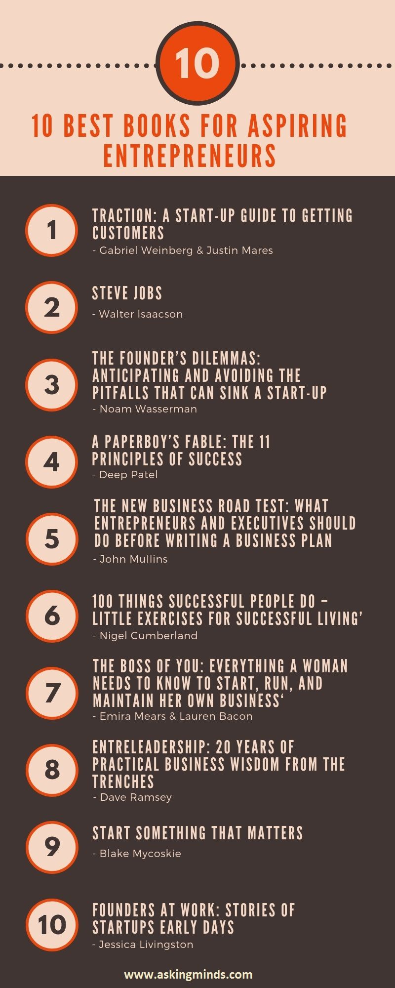 a paperboys fable the 11 principles of success