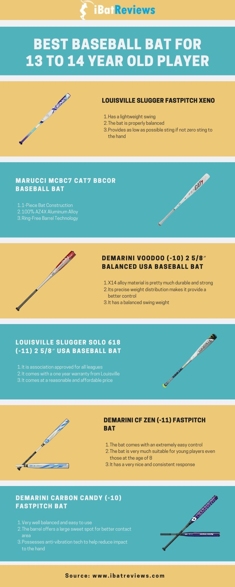 Best Baseball Bat For 13 To 14 Year Old Player In 2020 Baseball Bat Better Baseball 14 Year Old