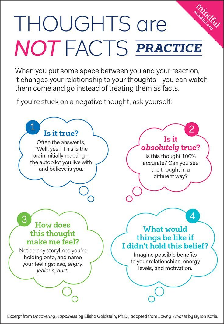 Thoughts Are Not Facts Coping skills, Behavioral therapy